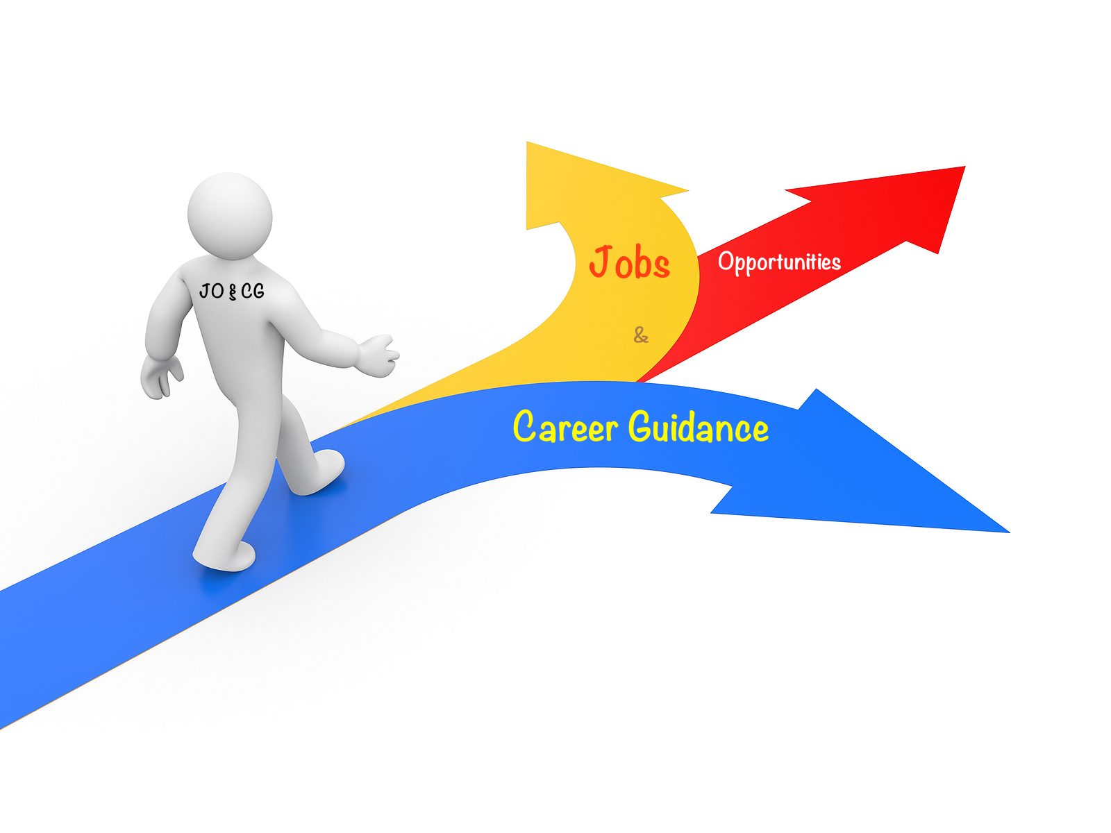 Path nd free . Career clipart different career