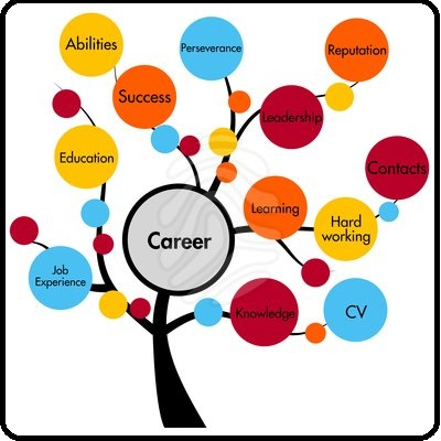 Careers clipart multimedia. Jobrino your job finder