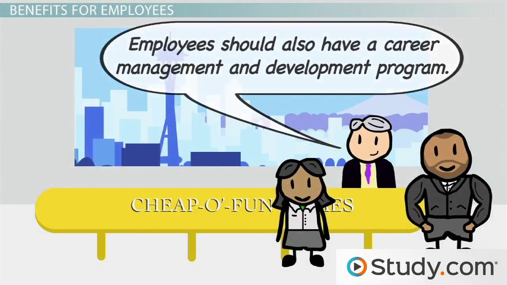 What is and development. Careers clipart career management