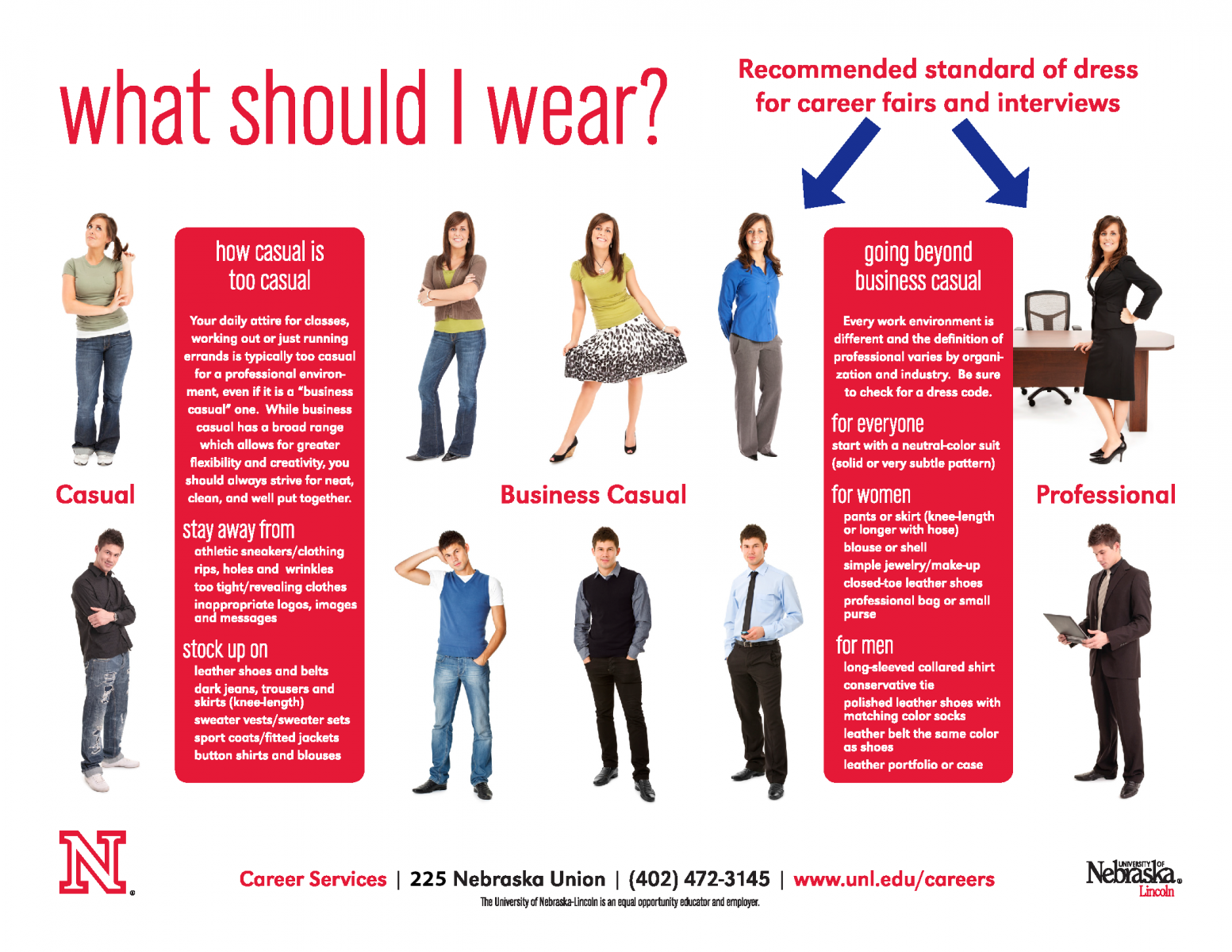 Careers clipart career person. Fair tips services nebraska