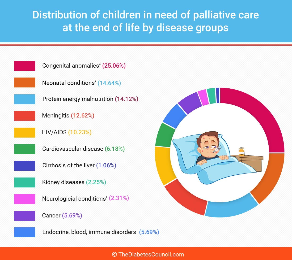 Caring clipart end life. Palliative care and advanced