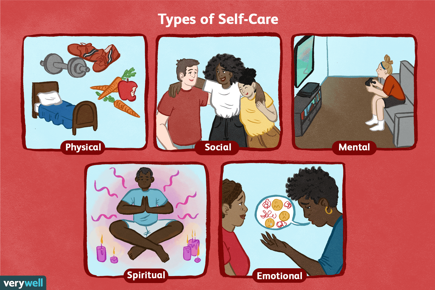 self care practices. Caring clipart end life