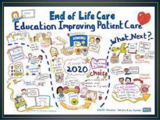 Caring clipart end life. Of care