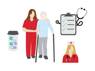 Caring clipart home. What is care and