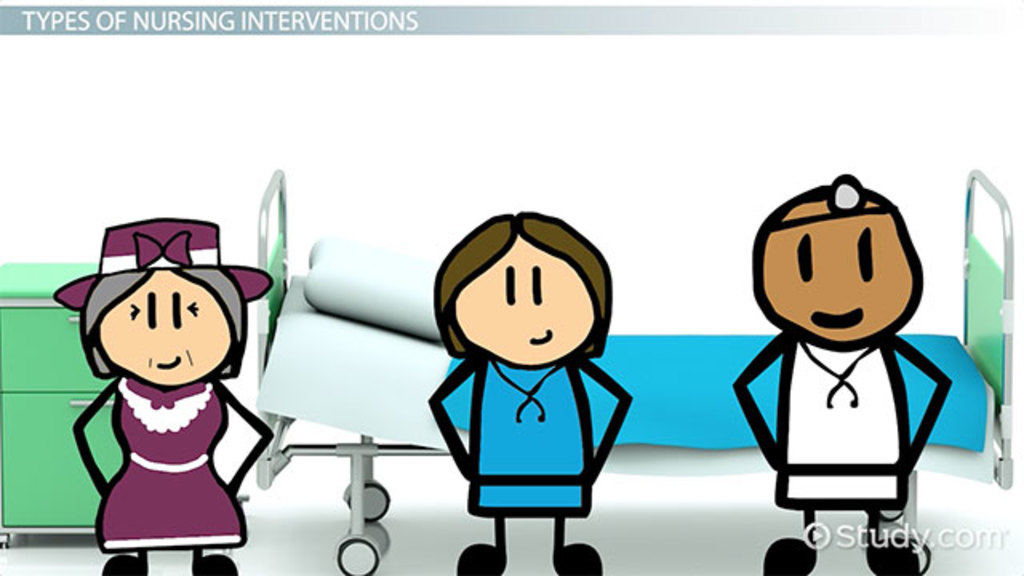 What is intervention definition. Caring clipart nursing