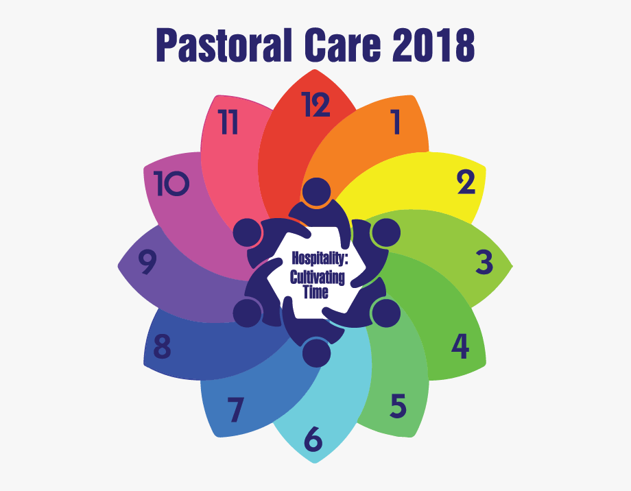 Caring clipart pastoral care. Week