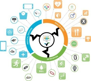 Caring clipart patient centered. Mhealth care clinical tools