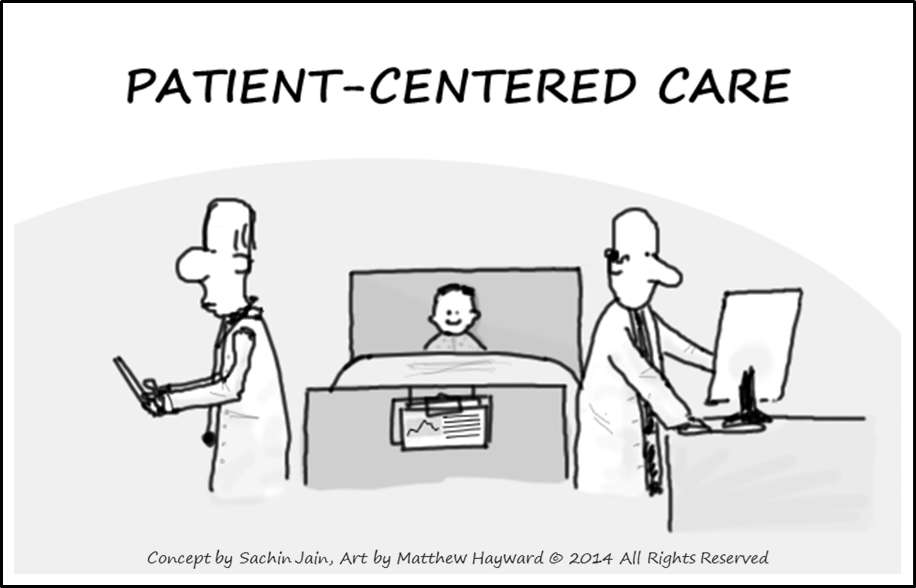 Caring clipart patient centered. Pretty quality home health