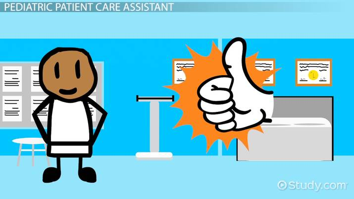 How to become a. Caring clipart patient counseling