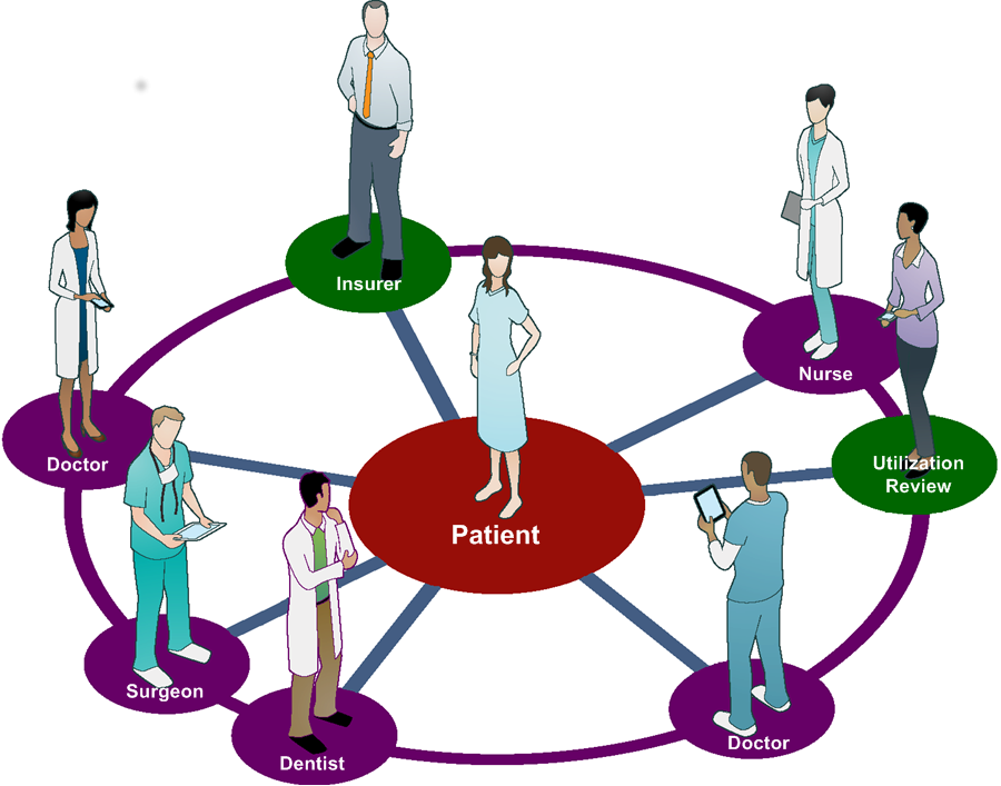 Caring clipart patient education. Centric collaborative healthcare your