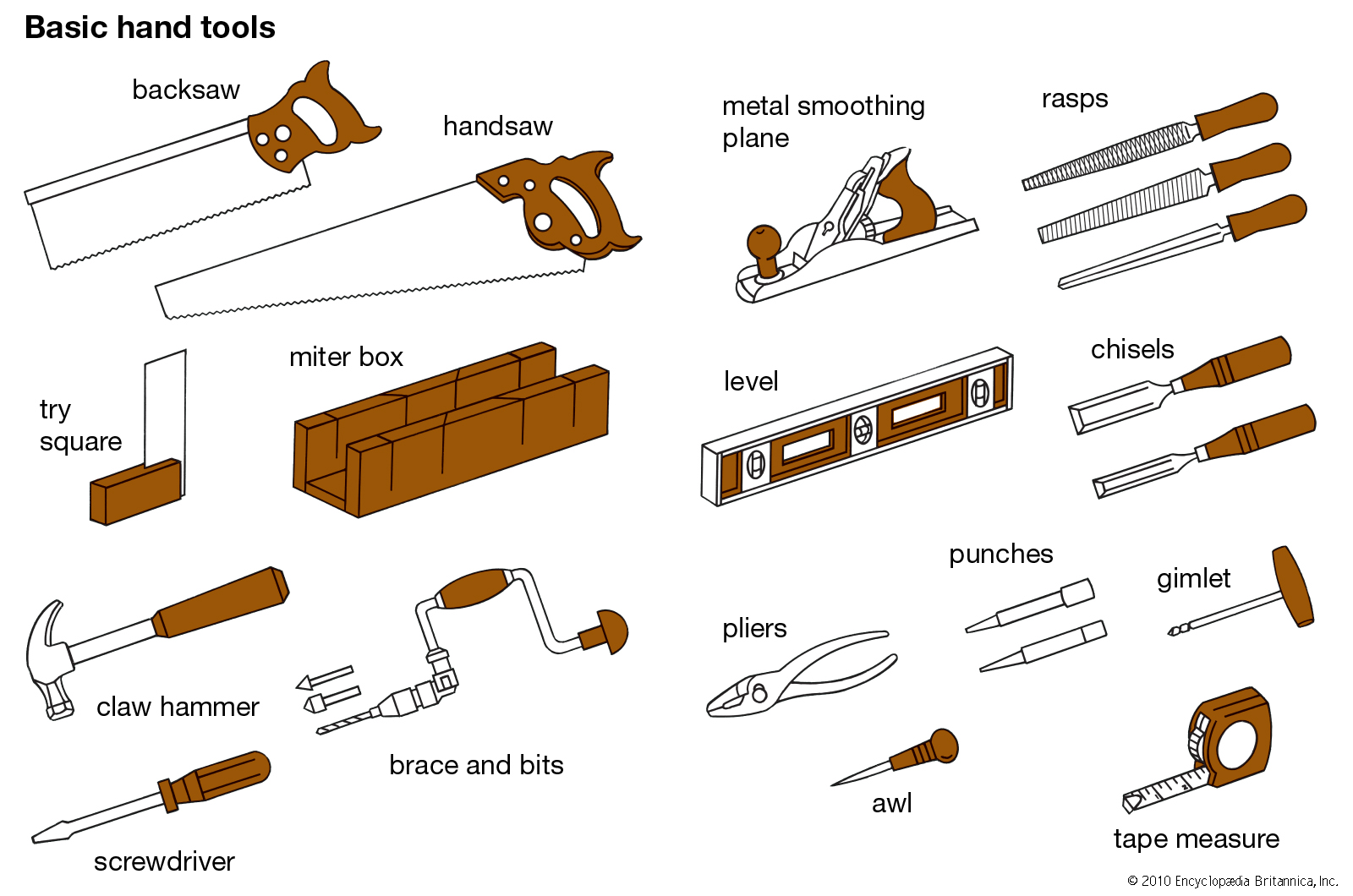 Carpentry clipart design technology tool. Hand drilling and boring