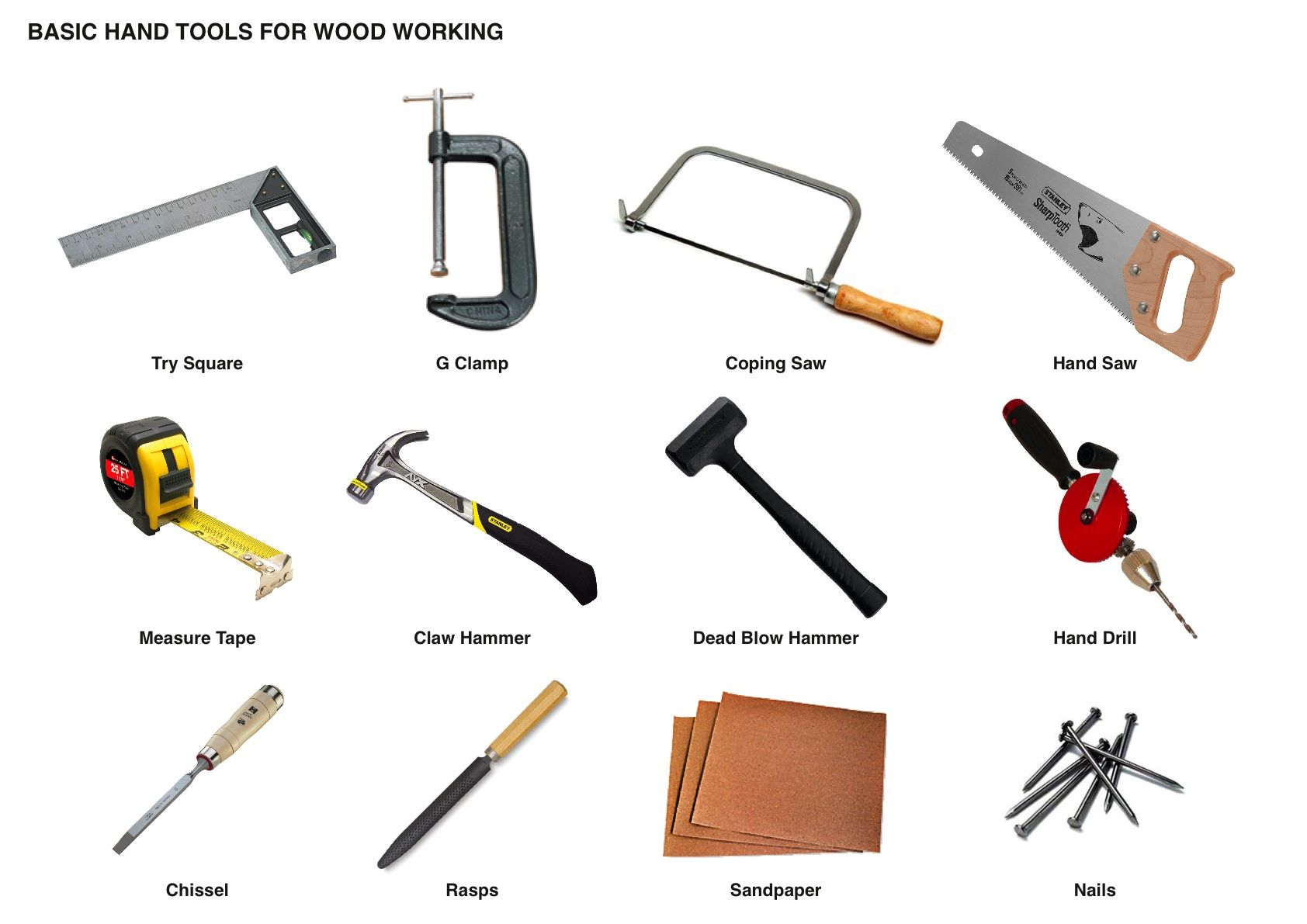 Carpentry clipart hand tool. Tools name list magiel