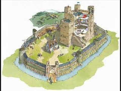 Castle clipart stone castle. How to attack a