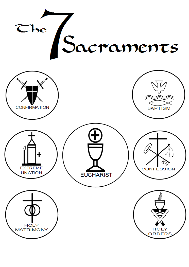 Catholic clipart sacraments. Church cartoon baptism eucharist
