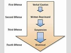Caution clipart verbal warning. Clip art