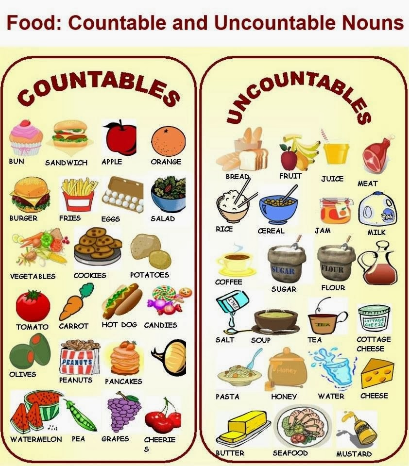 Cereal clipart english. The blog of language