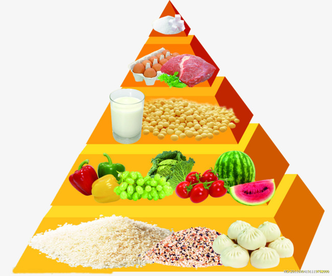 Cereal clipart fruit. Meat milk nutrition table