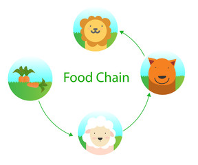 Chain clipart child. Food for kids buy