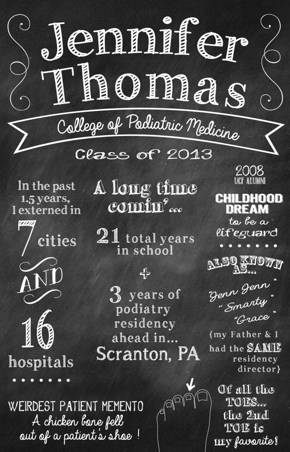 Items similar to custom. Chalkboard clipart graduation