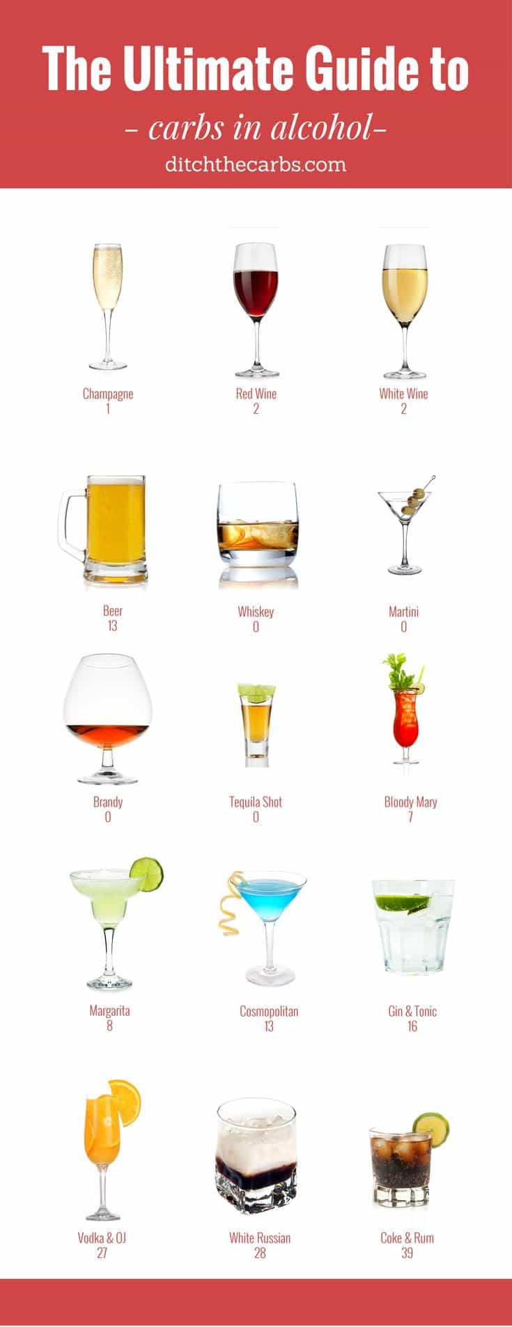Champaign clipart alcoholic drink. The ultimate guide to