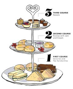 Course order teas and. Champaign clipart champagne afternoon tea