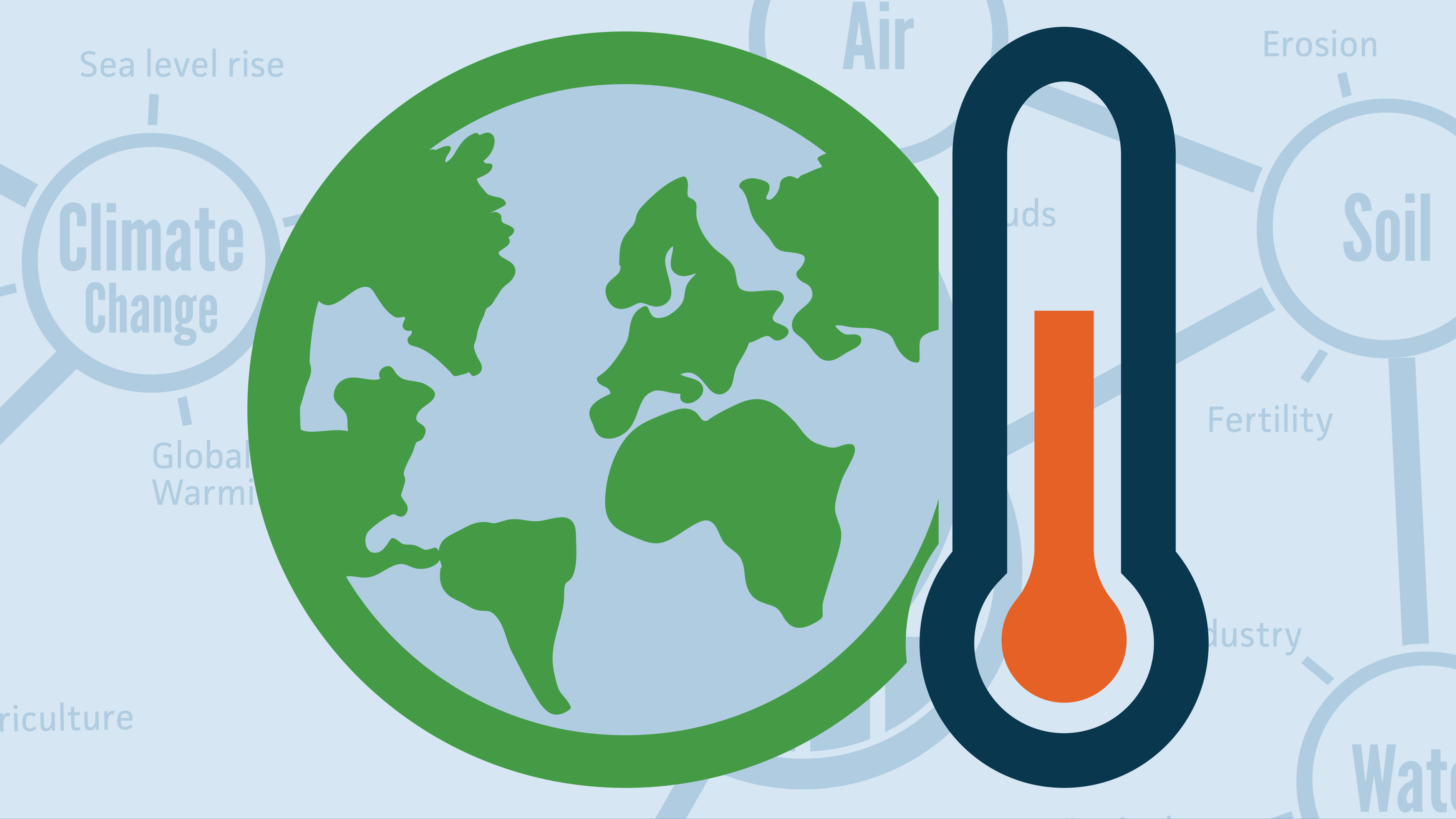 What they haven t. Change clipart climate
