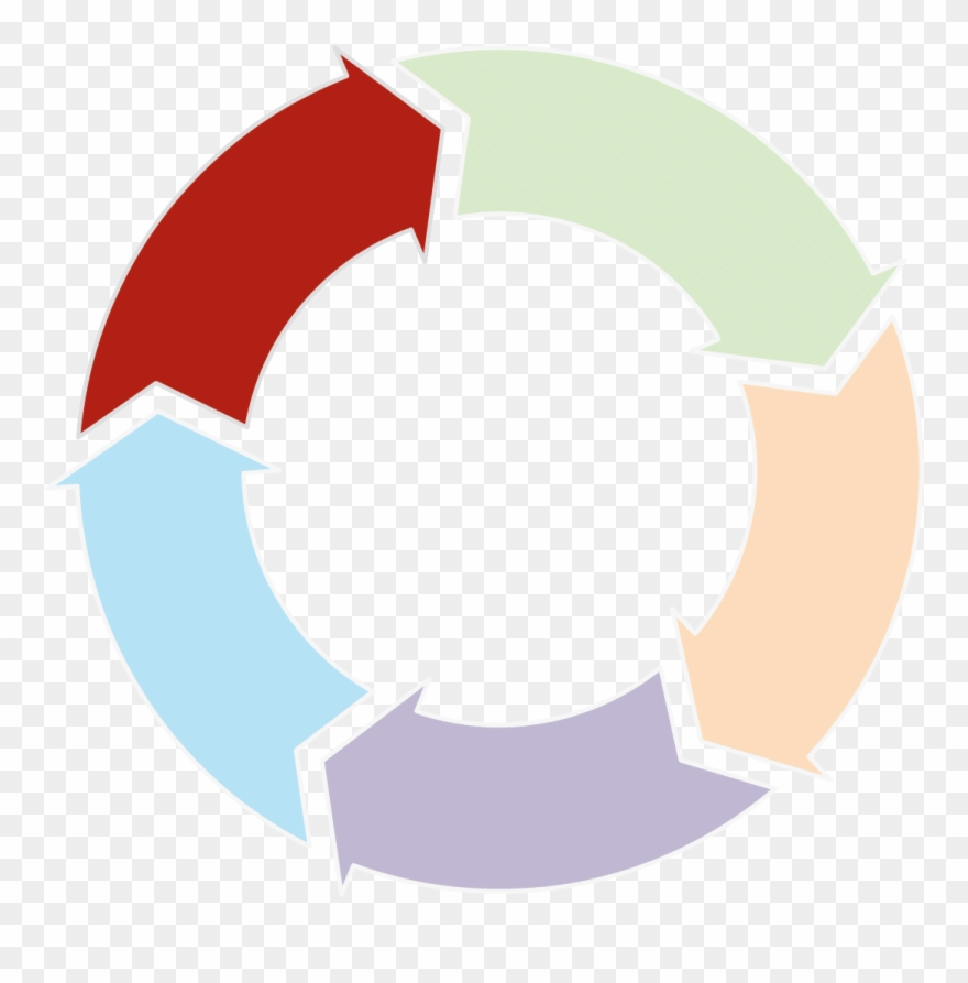Ongoing graduate development theory. Change clipart png