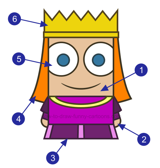 Character clipart cartoon. How to draw cliparts