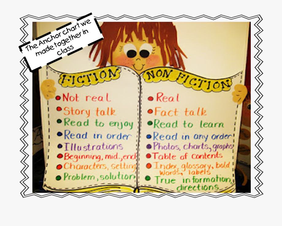 First grade fiction vs. Wow clipart 1st day