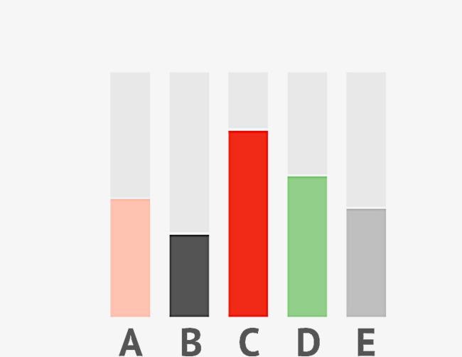 Data analysis bar graph. Chart clipart business