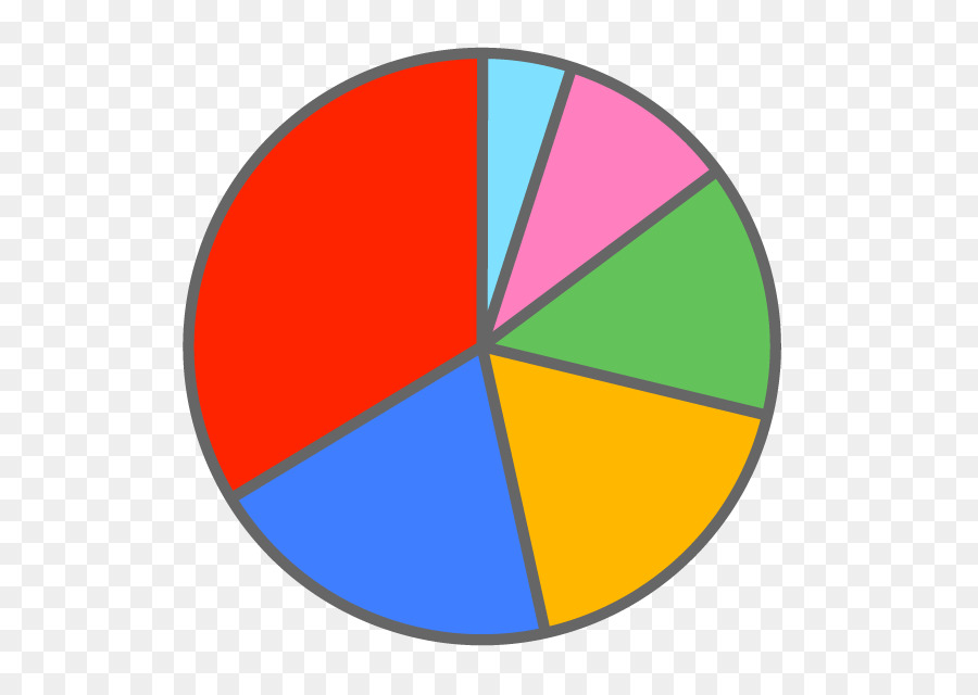 Chart circle graph