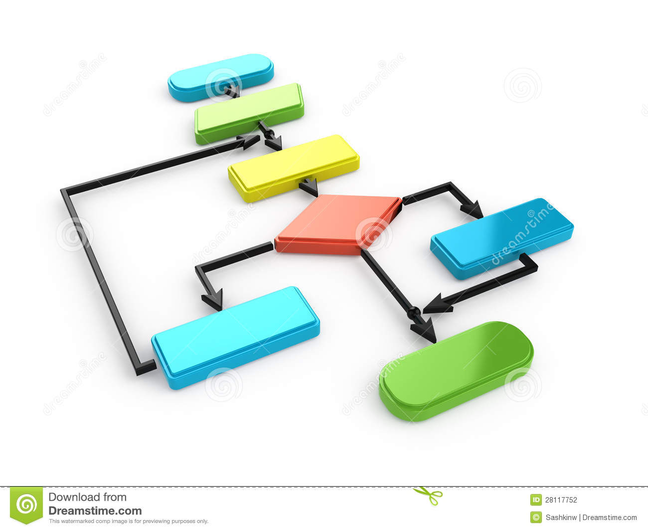 Chart clipart diagram. Flow panda free images