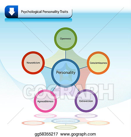 Chart clipart diagram. Vector illustration psychological personality