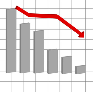 Chart downward
