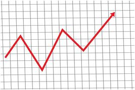 Clip art library . Graph clipart stock market graph
