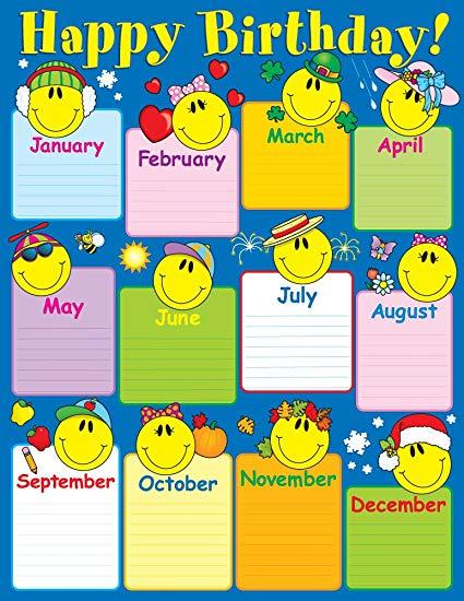 Chart clipart happy birthday. Amazon com carson dellosa