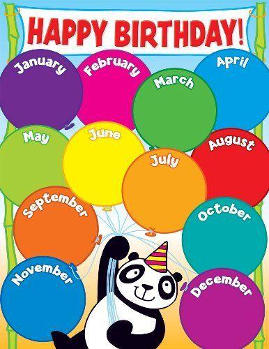 best panda classroom. Chart clipart happy birthday