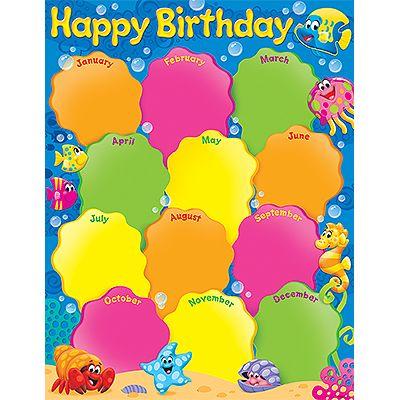 Chart clipart happy birthday. Sea buddies ocean theme