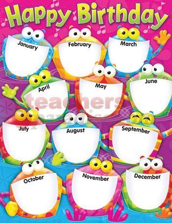 Chart clipart happy birthday. Classroom pinterest happybirthdayclassroomchart