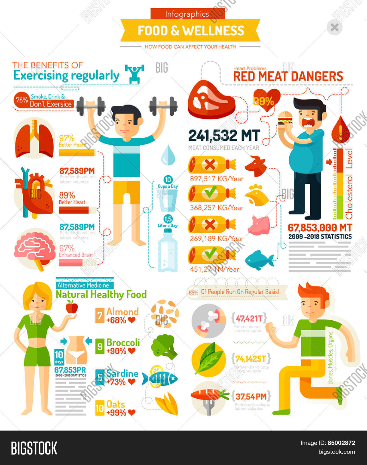 Chart clipart infographic. Eating explore pictures food