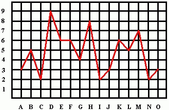 Chart clipart line graph. Printable menu and intended