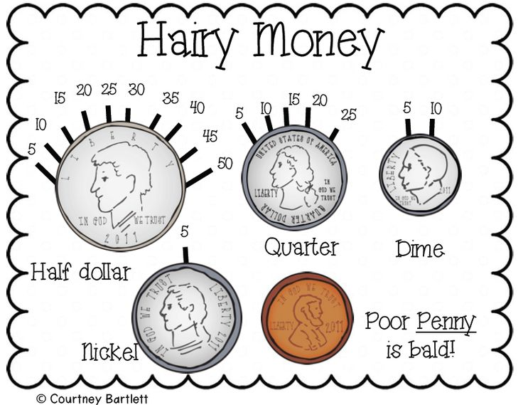 best images on. Chart clipart money chart