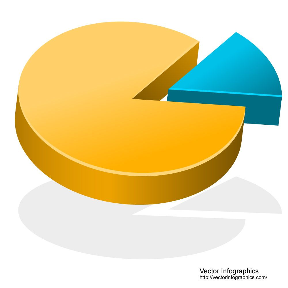 Chart clipart pie chart.  d with small