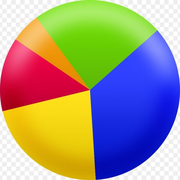 Clip art picture of. Chart clipart pie chart