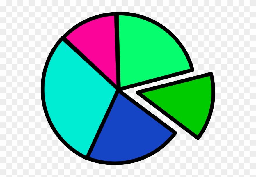 Chart clipart pie chart. Clip art charts png