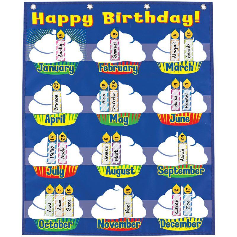 Happy birthday. Chart clipart pocket chart