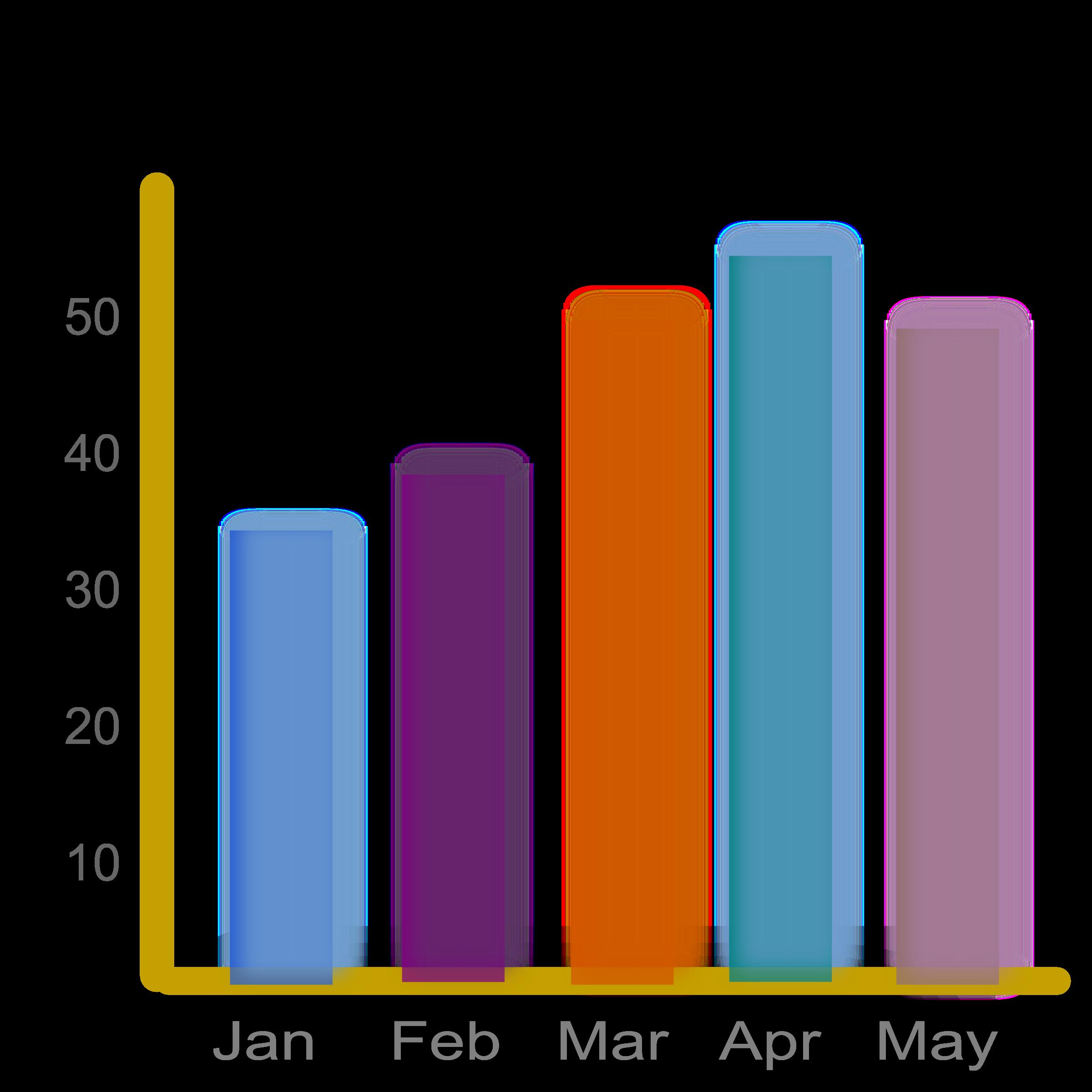 Netalloy statistics big image. Essay clipart chart paper