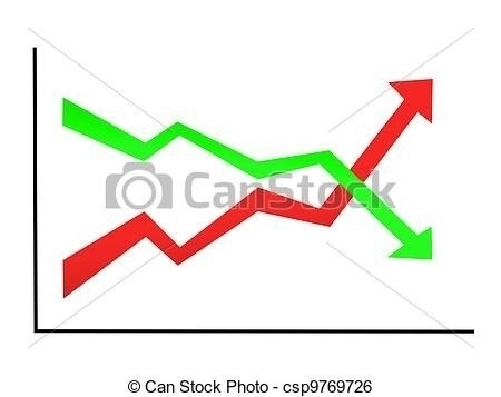 A conceptual line graph. Chart clipart stock chart