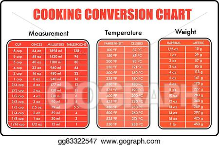 Chart clipart table chart. Vector illustration cooking conversion