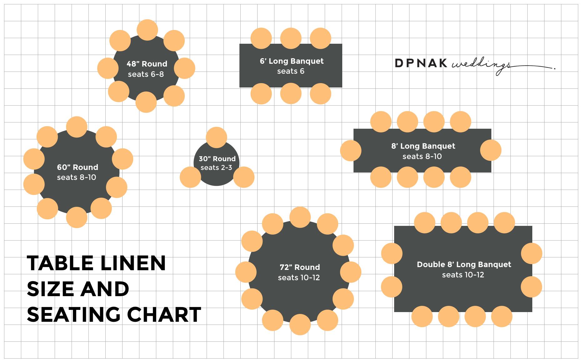 Linen size dpnak weddings. Chart clipart table chart